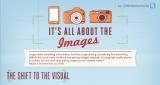 Las imágenes son esenciales en el plan de marketing,infografía