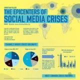 Localizando los epicentros de los terremotos en los socialmedia